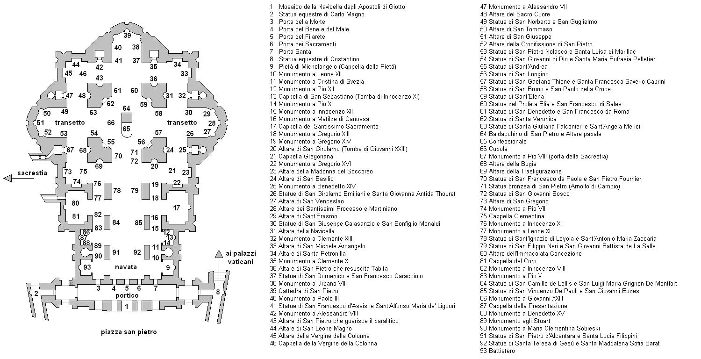 Cartina on Basilica Floor Plan